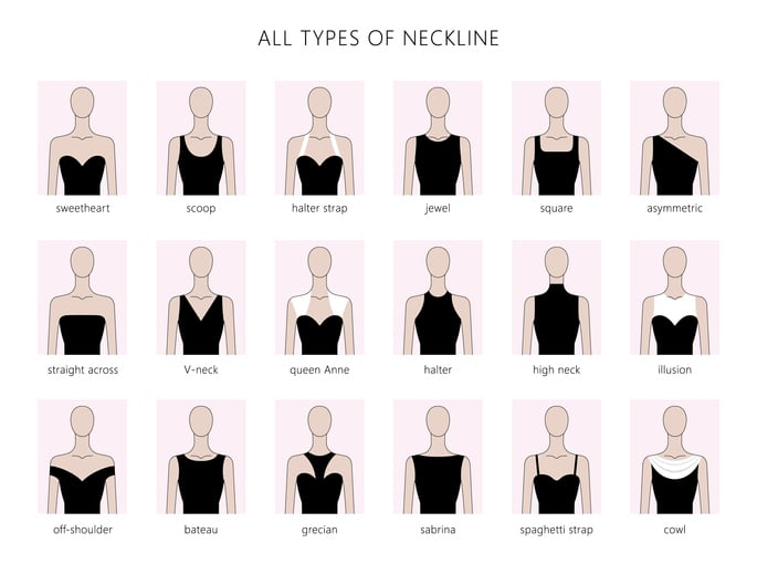 Different necklines